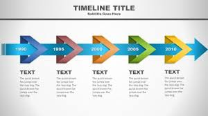 Ppt Templates For Academic Presentation Business And Finance Powerpoint Templates At Presentermedia Com