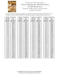 Cooking Time Conversion Chart Templates At
