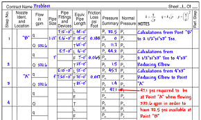 Sprinkler Pipe Schedule Chart Hydraulic Calculation Tutorial 2