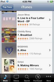 Bigbang Itunes 8 Overall Taeyangkoreandream