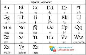 Chart Translation Spanish Learn Spanish Alphabet Spanish Language Alphabet Letters