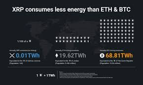 In november, the power consumed by the entire bitcoin network was estimated to be higher than that of the republic of ireland. The Staggering Environmental Cost Of Blockchain Modern Consensus