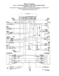 mercedes benz electrical wiring diagrams 2011 schematic wiring diagrams solutions 1988 mercedes benz 260e cis e wiring diagrams