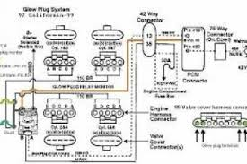 7 3 powerstroke glow plug relay wiring diagram 4k wallpapers 1997 7.3 glow plug relay wiring diagram at 7 3 Glow Plug Wiring Diagram