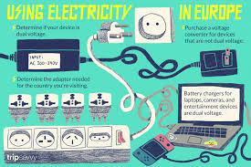 Power Plate Wall Chart How To Use Power Sockets In Europe