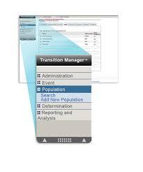 Northern Trust Org Chart Organizational Planning Software Saba Software