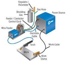 welding receptacle wiring diagram wirdig rv plug to welder wiring diagram car parts and wiring diagram images