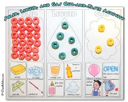 Gas Liquid Solids Solids Liquids And Gases Printable Activity