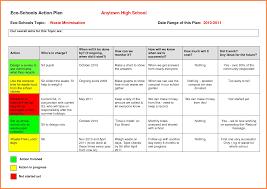 Sample Plan Sales Action Plan Template Business Development Sample Plans 24 22