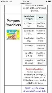 Swaddler Pampers Size Chart 44 All Inclusive Pamper Sizing Chart
