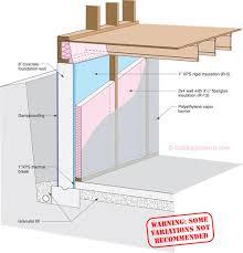 etw foundation 1 xps 2x4 wood framed wall with fiberglass batt