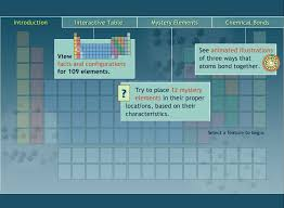 Interactive Periodic Tables & Games | technology rocks. seriously ...
