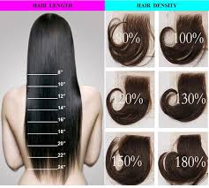 Lace Wig Density Chart Csw