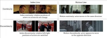 Thinking Like A Director Film Editing Patterns For Virtual