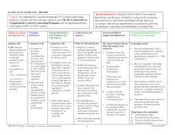 doc 728546 career plan example bizdoska com action business plan