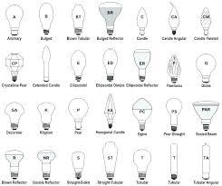 lightbulb base sizes ceiling fan light bulb base ceiling fan light bulb size awesome light bulb
