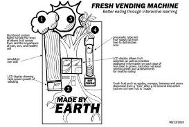 How Does A Vending Machine Work Diagram Awesome OpenIDEO How Can We Raise Kids' Awareness Of The Benefits Of Fresh
