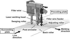 Industrial Applications of Laser or Hybrid Welding | SpringerLink