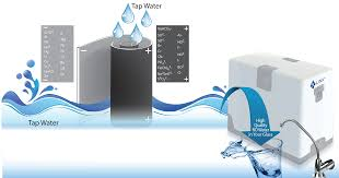 Purifying Drinking Water Linx Drinking Water Systems Linx Water Treatment Systems
