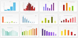 Free Javascript Charts 25 Free Jquery Javascript Charts And Graphs Libraries