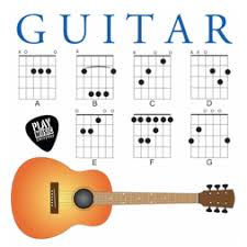 Country Guitar Chords Chart Music Gifts And Products For Him And Her T Shirts Mugs