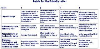 Cover Grading Letter Resume Rubrics