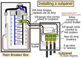 how to install a subpanel how to install main lug wiring a 60 amp sub panel diagram install subpanel for tankless electric