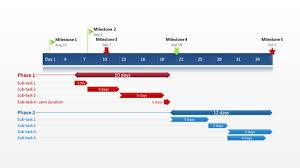 Office Timeline Gantt Chart Template Collection Gantt Chart