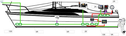 macgregorsailors com • view topic how to solve the problem that in the picture ovals are the bus terminators squares are t connectors green lines are nmea 2000 cables purple lines are seatalk adapter cables
