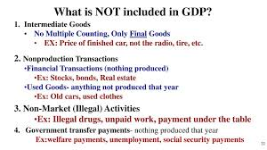 What Is Not Included In Gdp Ap Week 5 Test Over Supply And Demand Start Measuring The