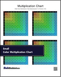 Put A Little Multiplication Chart In Your Pocket These