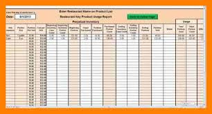 Inventory Excel Template Free Magnificent Inventory Management In Excel Free Download Charlotte Clergy Coalition