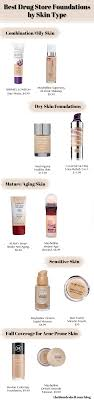 best foundations for oily dry acne e sensitive and skin