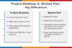 Birth Plan Ideas And Strategies Product Roadmap Vs Release Plan Key Differences