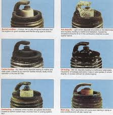 Spark Plug Colour Chart 4 Stroke Bedowntowndaytona Com