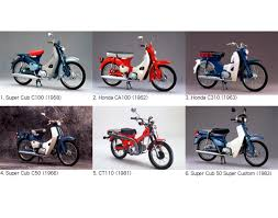 This site has more than 5 million original factory parts on a wide range of bikes. Honda Global Cub World Historic Models