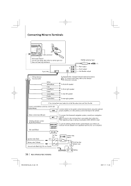 kenwood kdc wiring harness wiring diagram connecting wires to terminals kenwood kdc hd545u user manual kenwood kdc 148 wiring harness diagram kenwood kdc wiring harness