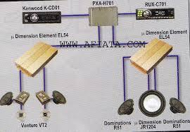 honda nc wiring harness honda automotive wiring diagrams schematic audio mobil honda jazz