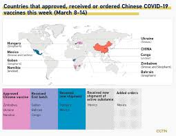 china s vaccine map countries using