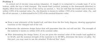 Rod End Size Chart Problem 1 A Vertical Rod Of Circular Cross Section
