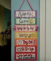At Home Behavior Chart For Kids Were Out Of Control