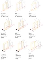 concepts about defining infills for curtain wall