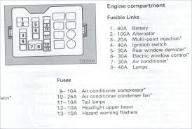 mitsubishi fuse box diagram image details wiring diagram libraries mitsubishi fuse box wiring diagram sitemontero fuse box wiring diagrams data john deere fuse box mitsubishi