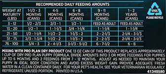 Purina Pro Plan Dog Feeding Chart Best Picture Of Chart