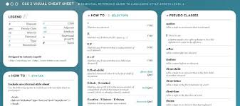 cascade style sheet css references cheat sheets conversion tables and short codes