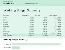 Free Budget Download Wedding Budgetplate Free Spreadsheet Uk Checklist Printable
