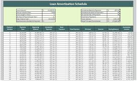 Loan Schedule Excel Template Car Payment Amortization Schedule Spreadsheet Agencycom Info