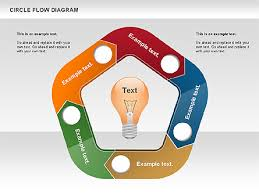 Circle Flow Diagram Presentation Template For Google