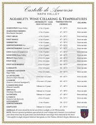 Wine Aging Chart Castello Di Amorosa Cellaring Chart See How To Store And