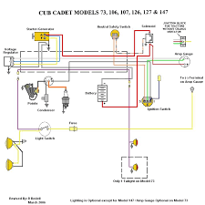 cub cadet pto wiring diagram wiring diagrams nf only cub cadets 1x4 5 series 1x6 7 series